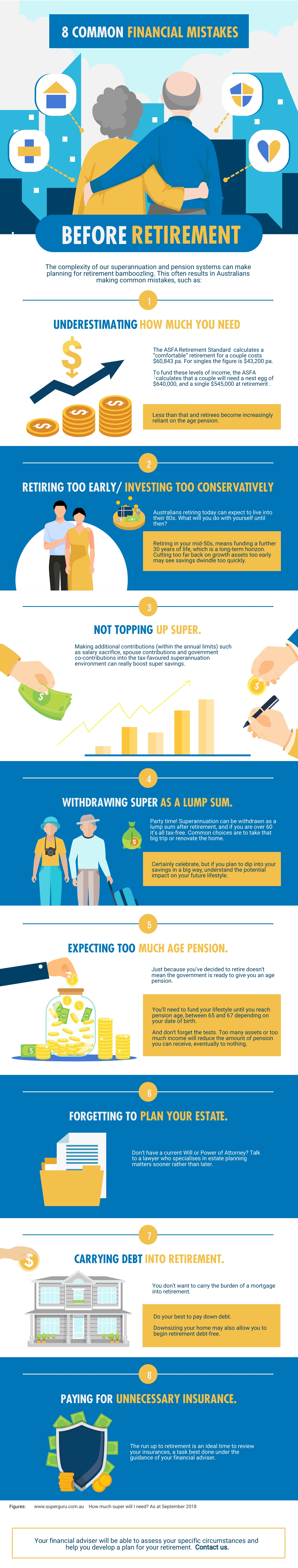 Infographic on 8 common mistakes before retirement